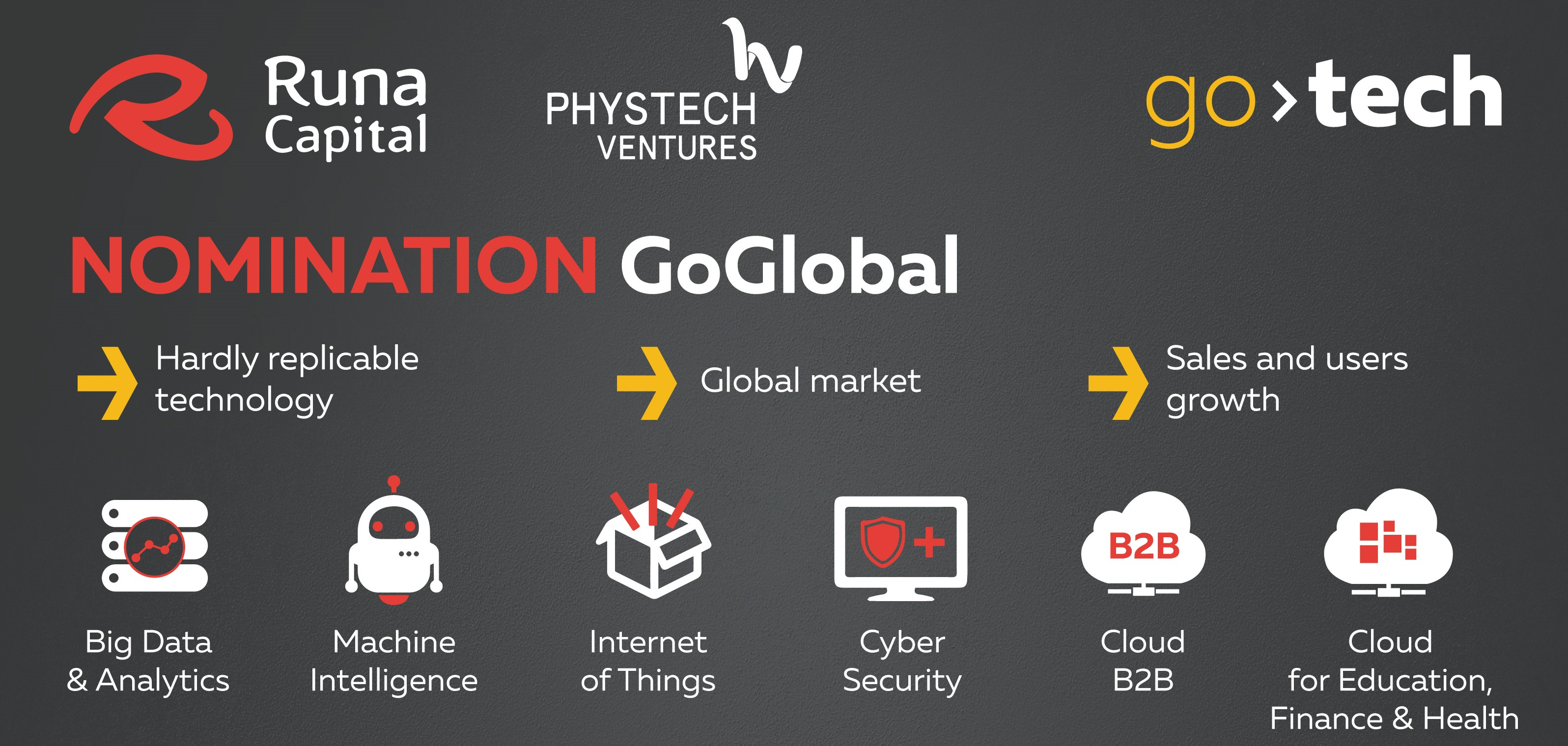 Runa Capital and Phystech Ventures Funds will invest in winners of GoTech contest